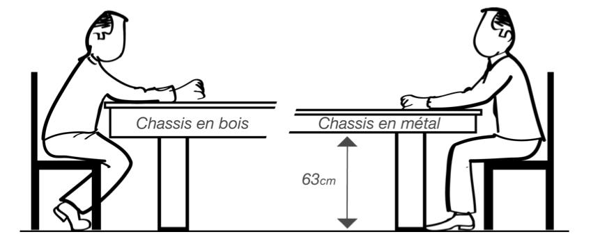 Billard avec chassis métal