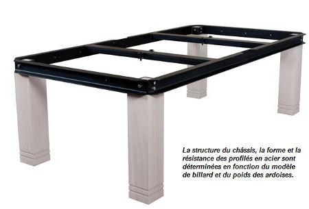Emejing table ardoise billard photos Prix d un billard table