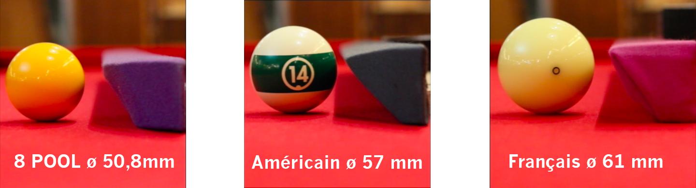 Types de bandes de billard en fonction du jeu (américain, Anglais ou Français)