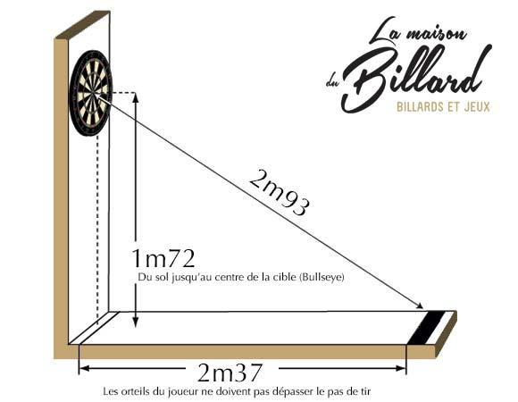 Comment placer sa cible de fléchette ? Placez la cible à 1m72 de haut et à 2m37 de distance.